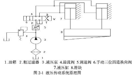 剪截液压单次连续控制电路图
